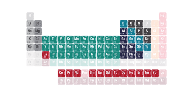optik emisyon spektrometre element listesi