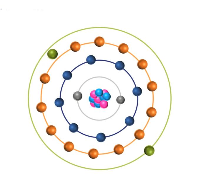 atom-3